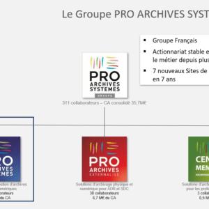 Le groupe pro archives, spécialiste de l'archivage