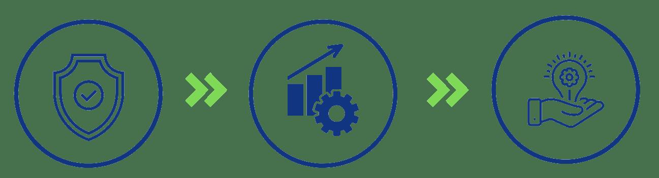 Les bénéfices du coffre-fort numérique SIV secteur automobile